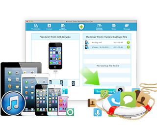 Android \u0026 iOS Data Recovery Recover Lost\/Deleted Files From Android \u0026 iOS Devices